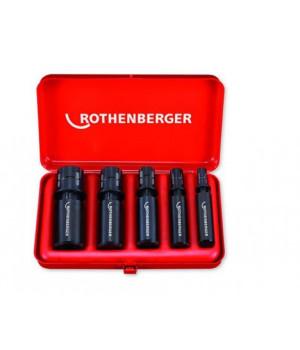 Набор Rothenberger NIPPLE MAX - 56063