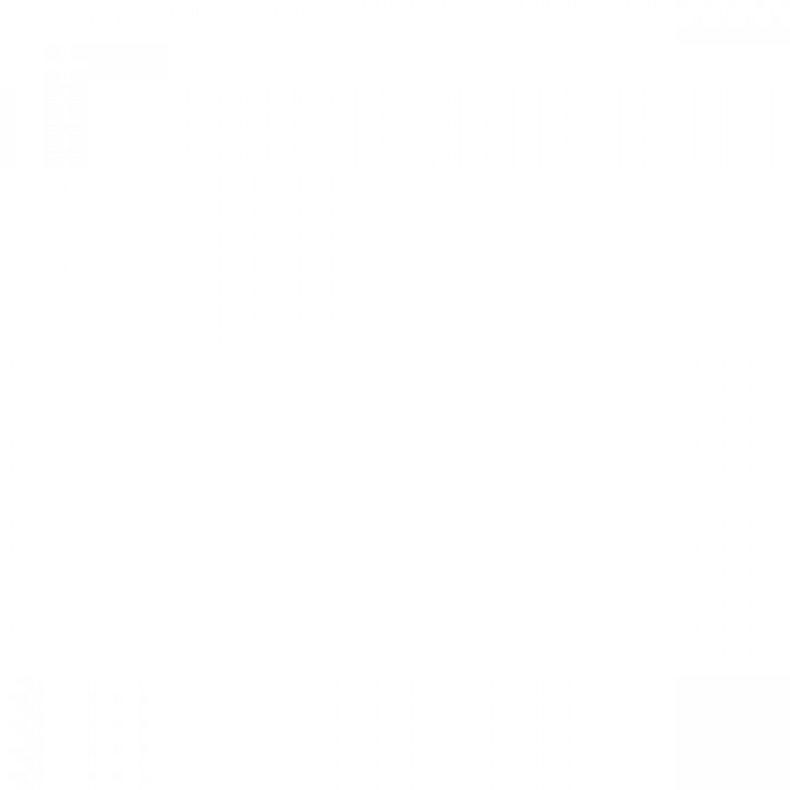 Сантехнические клещи ROTHENBERGER тип SPK - 70521